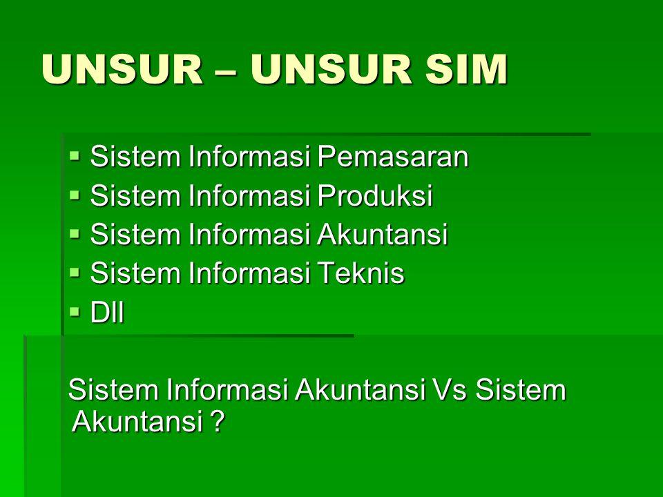 UNSUR – UNSUR SIM Sistem Informasi Pemasaran Sistem Informasi Produksi