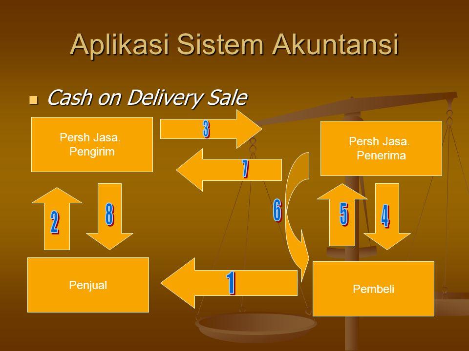 Aplikasi Sistem Akuntansi