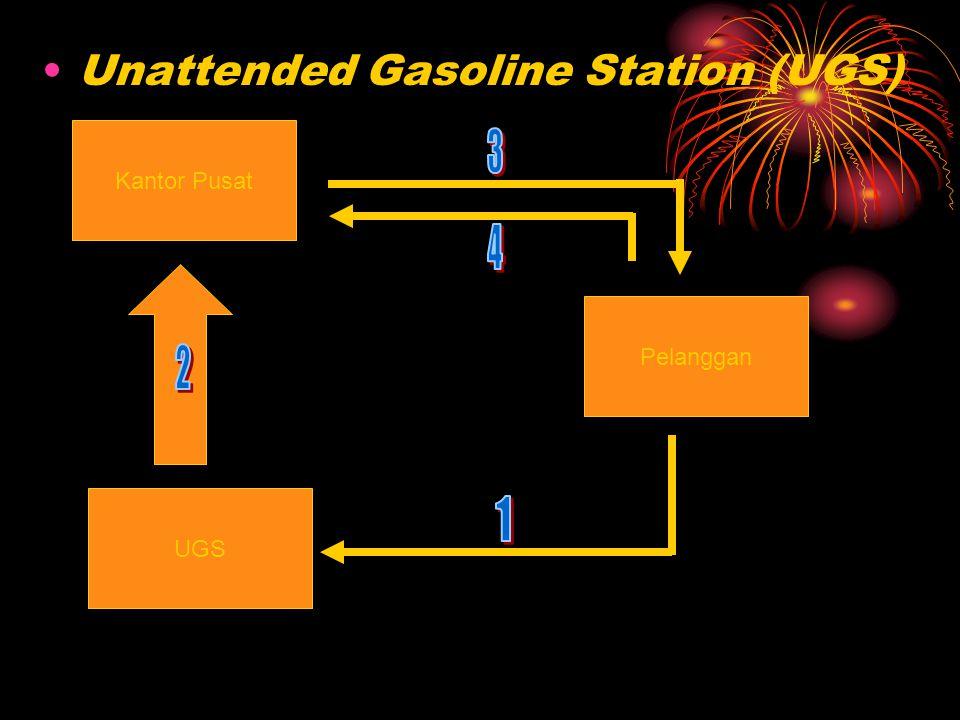 Unattended Gasoline Station (UGS)