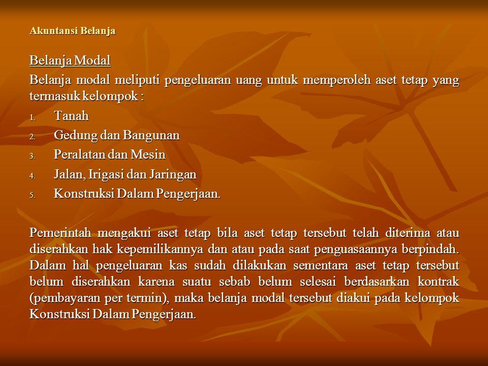 Jalan, Irigasi dan Jaringan Konstruksi Dalam Pengerjaan.
