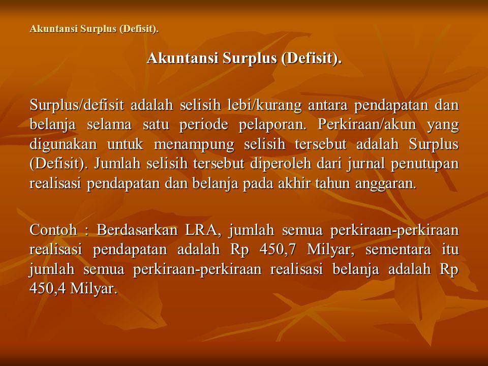 Akuntansi Surplus (Defisit).