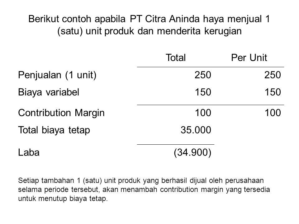 Berikut contoh apabila PT Citra Aninda haya menjual 1 (satu) unit produk dan menderita kerugian