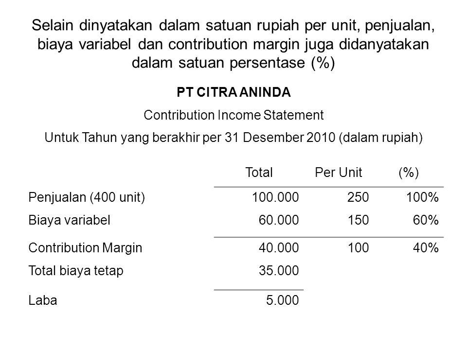 Selain dinyatakan dalam satuan rupiah per unit, penjualan, biaya variabel dan contribution margin juga didanyatakan dalam satuan persentase (%)