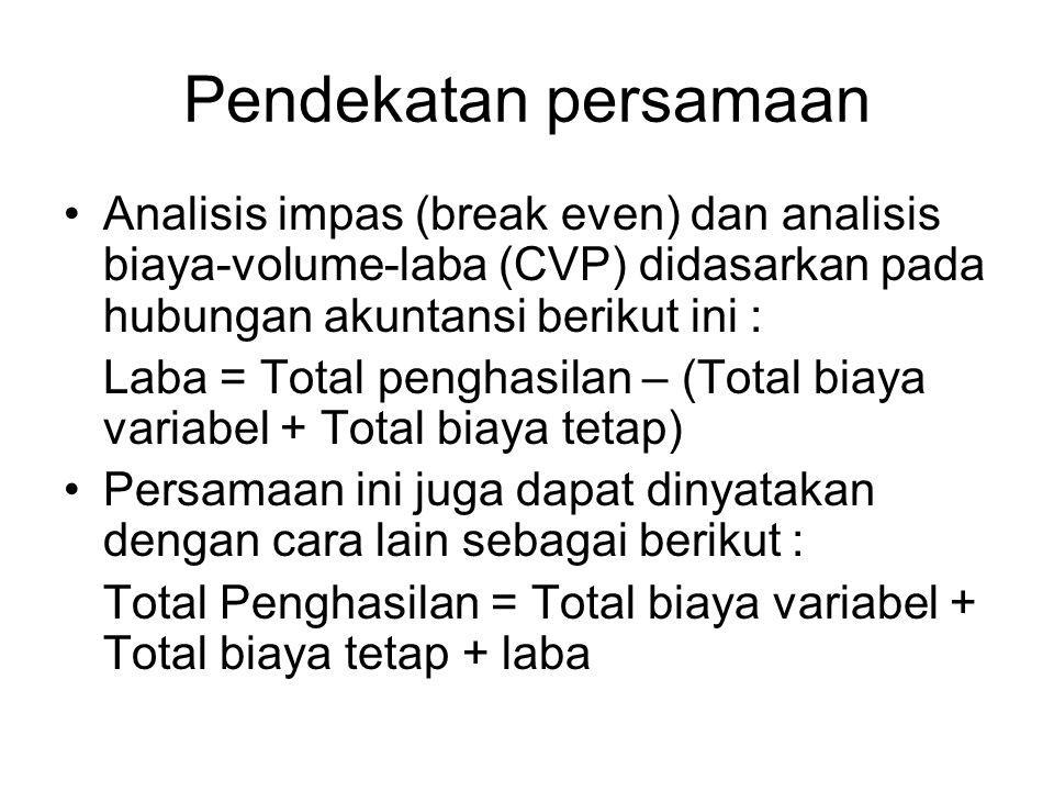 Pendekatan persamaan Analisis impas (break even) dan analisis biaya-volume-laba (CVP) didasarkan pada hubungan akuntansi berikut ini :