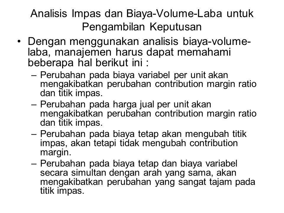Analisis Impas dan Biaya-Volume-Laba untuk Pengambilan Keputusan