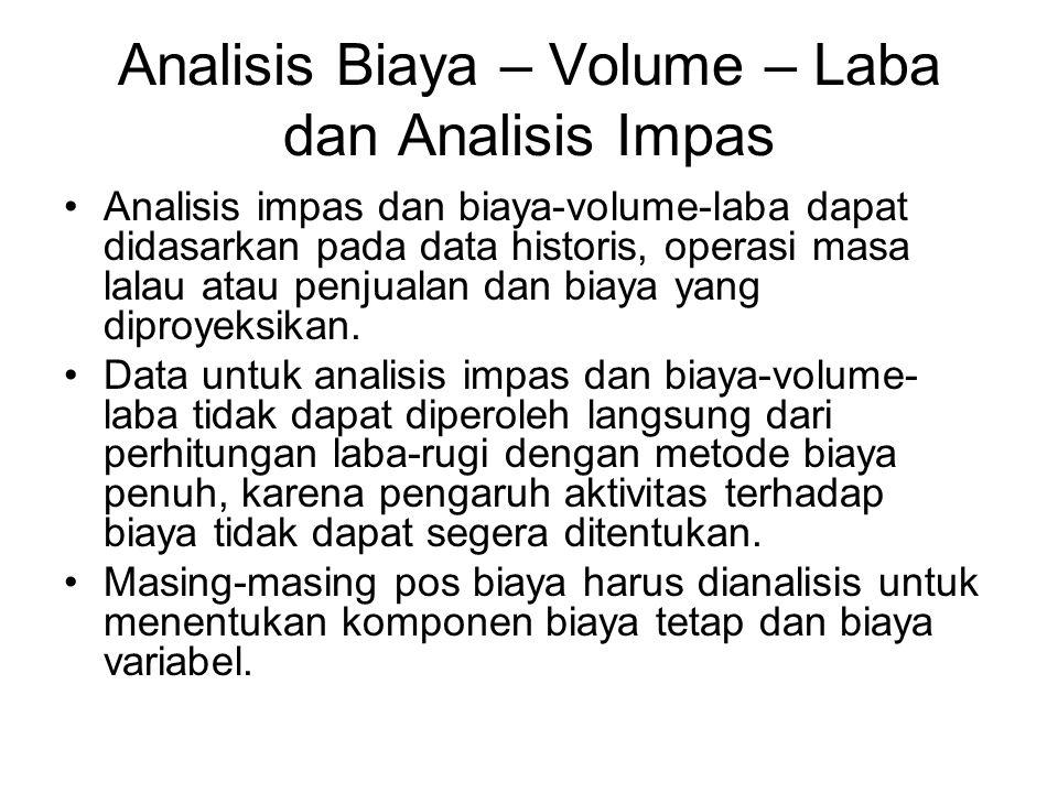 Analisis Biaya – Volume – Laba dan Analisis Impas