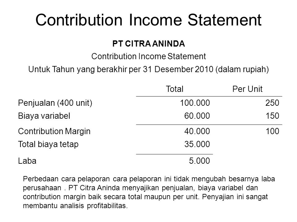 Contribution Income Statement