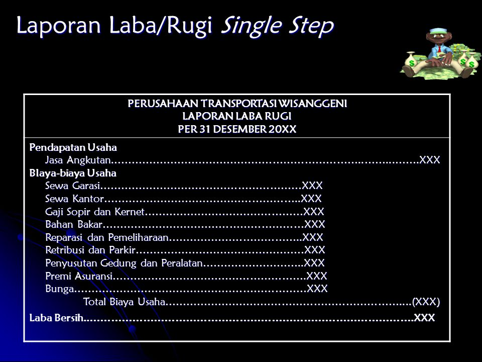 Laporan Laba/Rugi Single Step