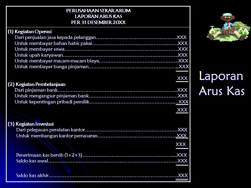 LAPORAN ARUS KAS PER 31 DESEMBER 20XX