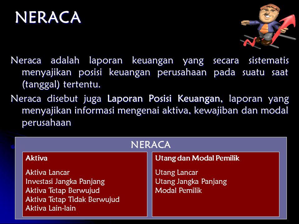 NERACA Neraca adalah laporan keuangan yang secara sistematis menyajikan posisi keuangan perusahaan pada suatu saat (tanggal) tertentu.