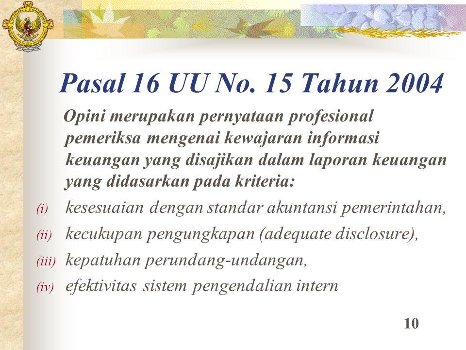 Pasal 16 UU No. 15 Tahun 2004