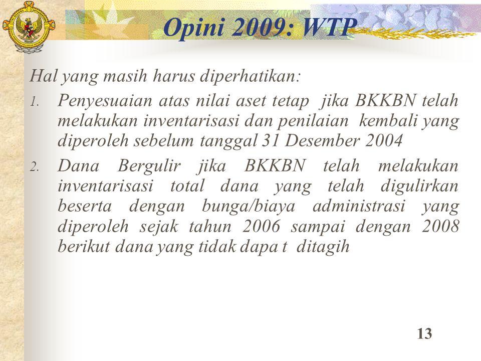 Opini 2009: WTP Hal yang masih harus diperhatikan:
