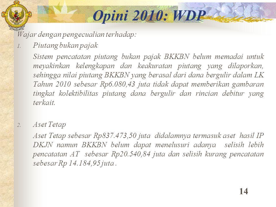 Opini 2010: WDP 14 Wajar dengan pengecualian terhadap: