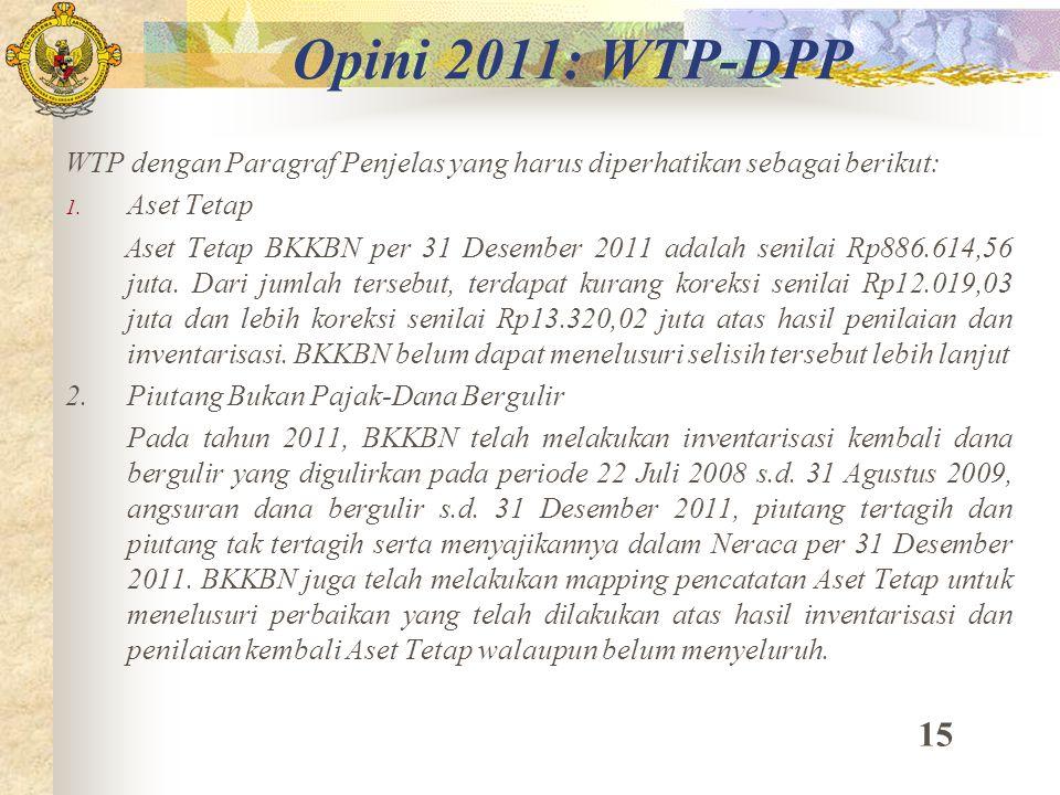 Opini 2011: WTP-DPP WTP dengan Paragraf Penjelas yang harus diperhatikan sebagai berikut: Aset Tetap.