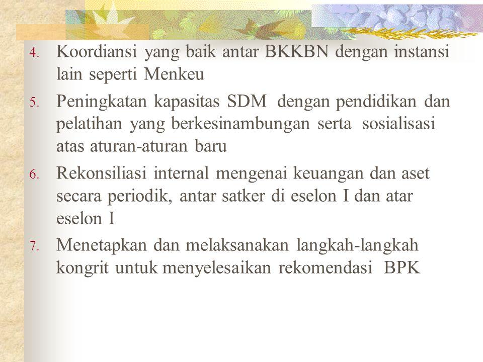 Koordiansi yang baik antar BKKBN dengan instansi lain seperti Menkeu