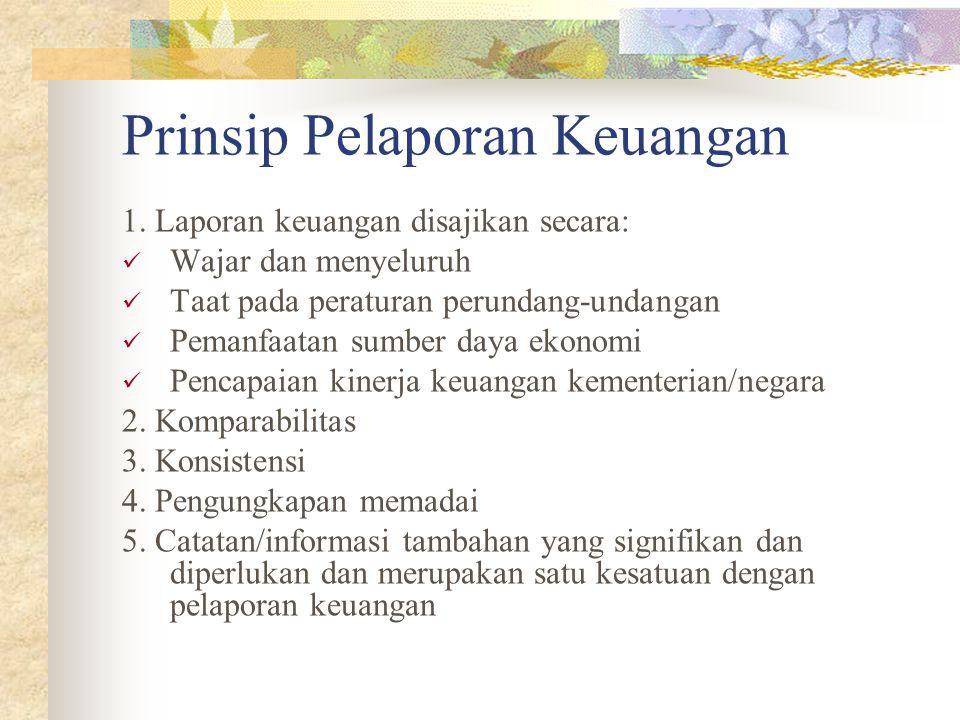 Prinsip Pelaporan Keuangan