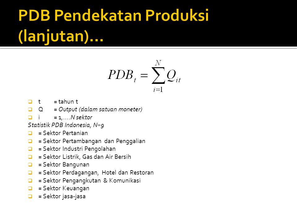 PDB Pendekatan Produksi (lanjutan)…