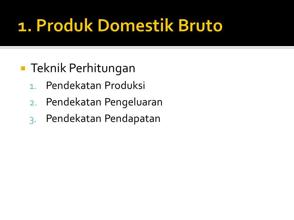 1. Produk Domestik Bruto Teknik Perhitungan Pendekatan Produksi