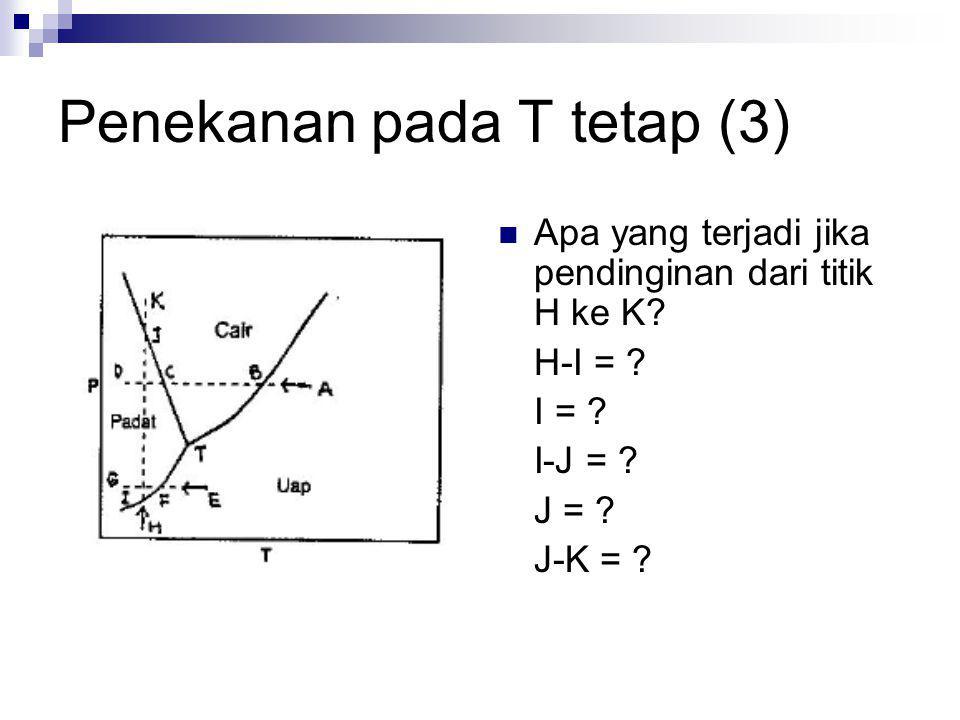 Penekanan pada T tetap (3)