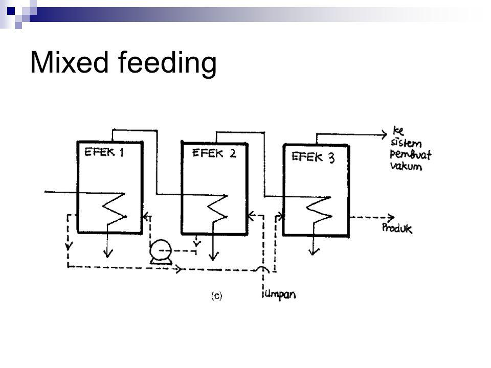 Mixed feeding
