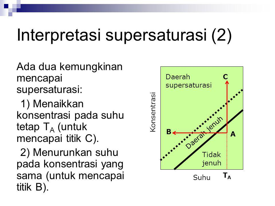 Interpretasi supersaturasi (2)