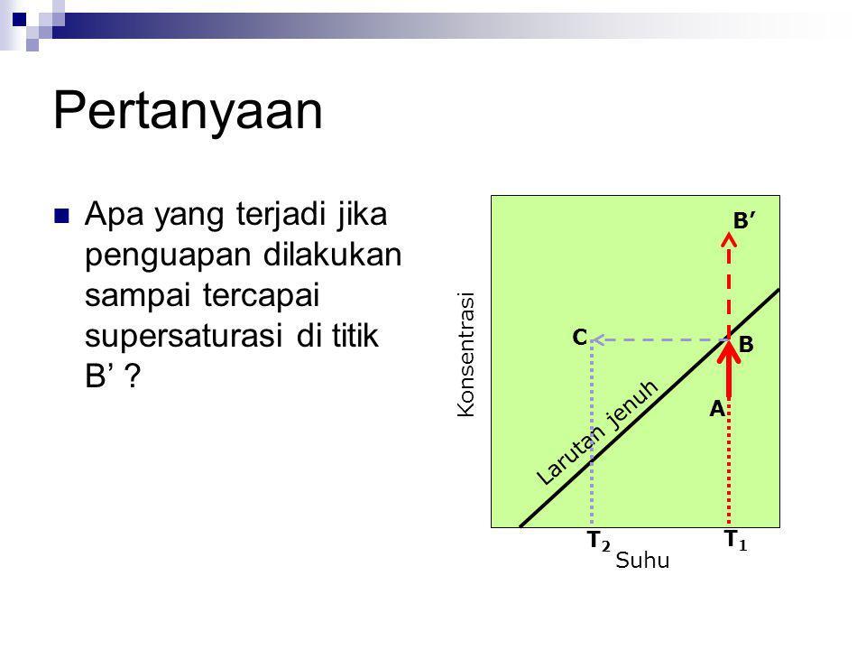 Pertanyaan Apa yang terjadi jika penguapan dilakukan sampai tercapai supersaturasi di titik B' B'