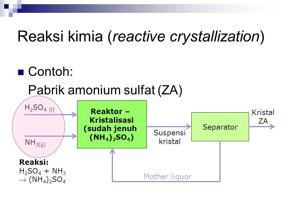 Reaksi kimia (reactive crystallization)