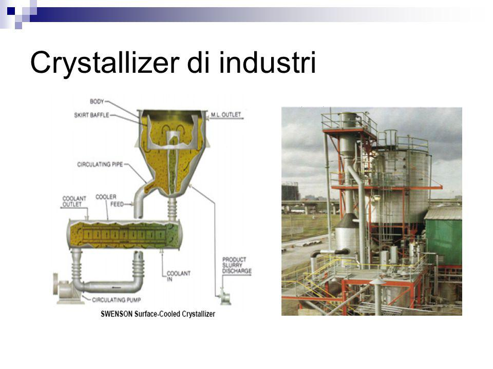 Crystallizer di industri