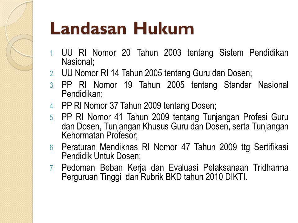 Landasan Hukum UU RI Nomor 20 Tahun 2003 tentang Sistem Pendidikan Nasional; UU Nomor RI 14 Tahun 2005 tentang Guru dan Dosen;