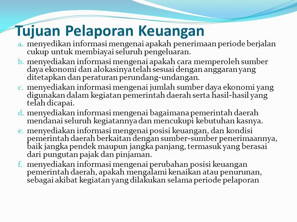 Tujuan Pelaporan Keuangan