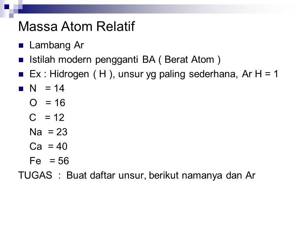 Massa Atom Relatif Lambang Ar