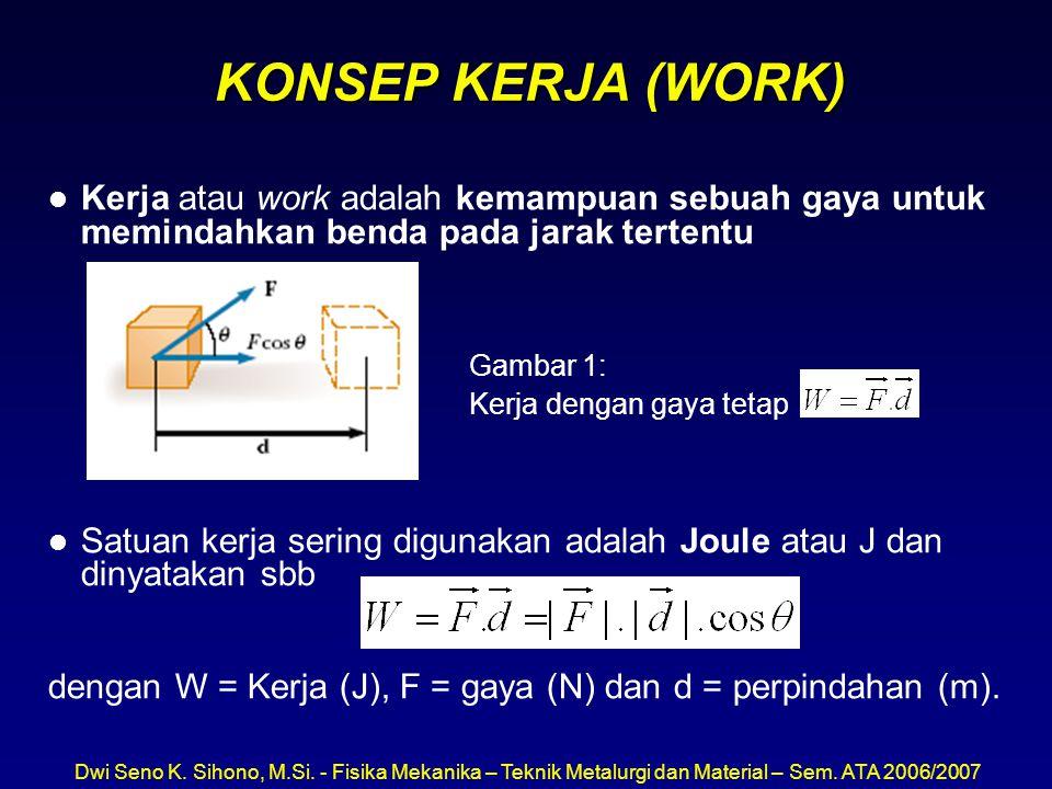 KONSEP KERJA (WORK) Kerja atau work adalah kemampuan sebuah gaya untuk memindahkan benda pada jarak tertentu.