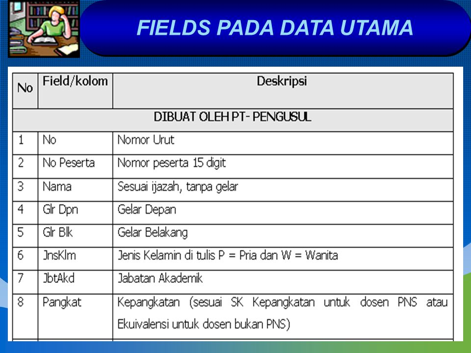 FIELDS PADA DATA UTAMA