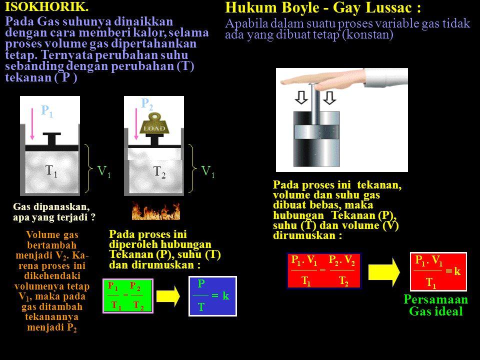 Hukum Boyle - Gay Lussac :