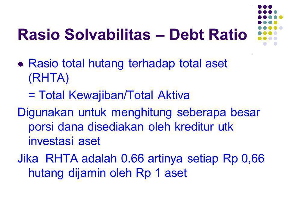 Rasio Solvabilitas – Debt Ratio