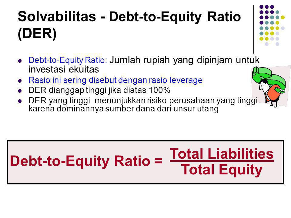 Solvabilitas - Debt-to-Equity Ratio (DER)
