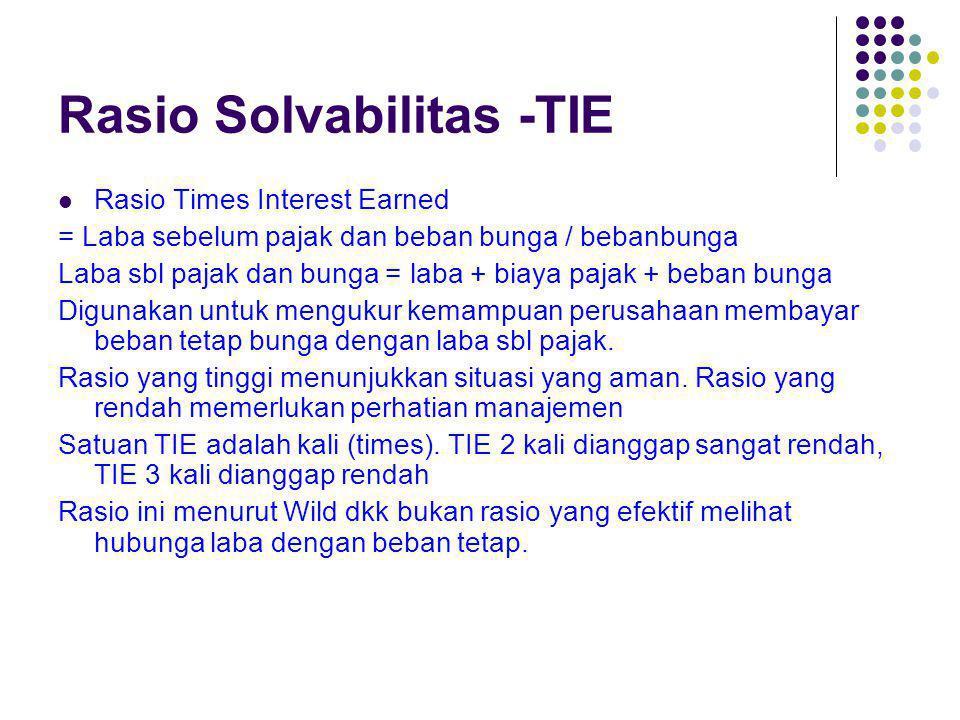 Rasio Solvabilitas -TIE
