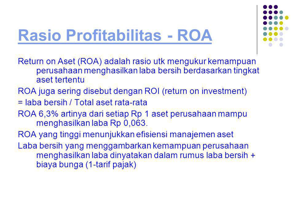 Rasio Profitabilitas - ROA