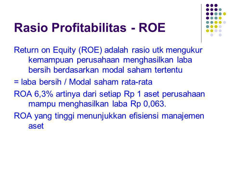 Rasio Profitabilitas - ROE