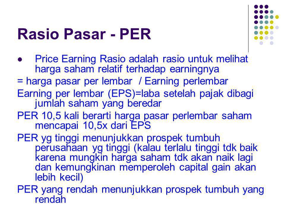 Rasio Pasar - PER Price Earning Rasio adalah rasio untuk melihat harga saham relatif terhadap earningnya.