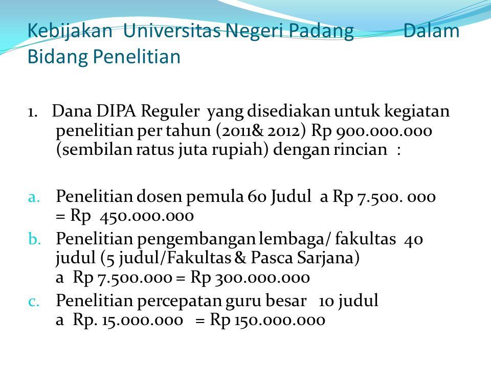 Kebijakan Universitas Negeri Padang Dalam Bidang Penelitian