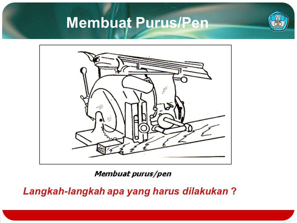 Membuat Purus/Pen Langkah-langkah apa yang harus dilakukan