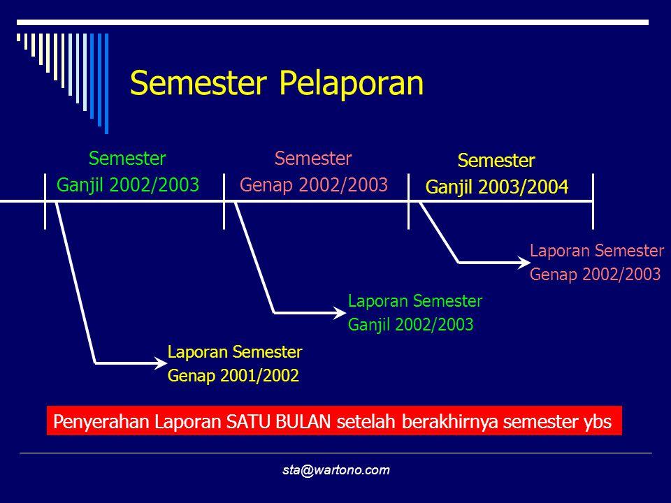 Semester Pelaporan Semester Ganjil 2002/2003 Genap 2002/2003