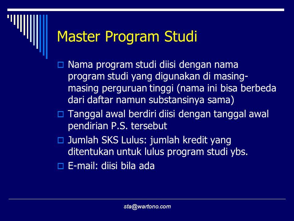 Master Program Studi