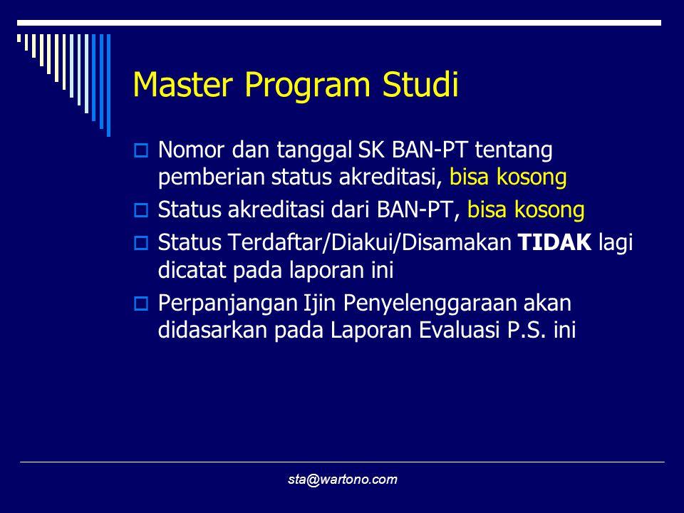 Master Program Studi Nomor dan tanggal SK BAN-PT tentang pemberian status akreditasi, bisa kosong. Status akreditasi dari BAN-PT, bisa kosong.