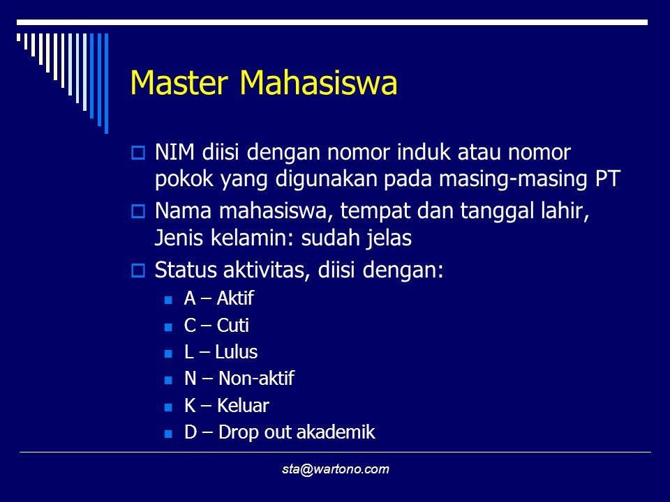 Master Mahasiswa NIM diisi dengan nomor induk atau nomor pokok yang digunakan pada masing-masing PT.