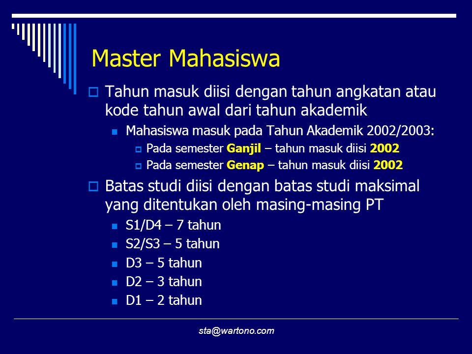 Master Mahasiswa Tahun masuk diisi dengan tahun angkatan atau kode tahun awal dari tahun akademik. Mahasiswa masuk pada Tahun Akademik 2002/2003:
