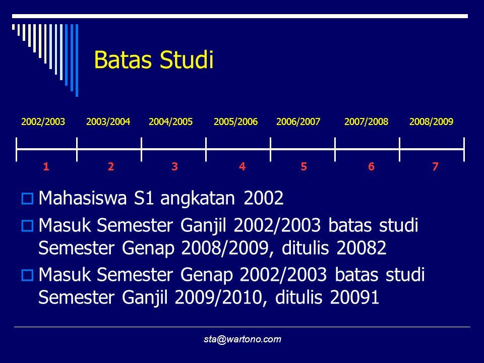 Batas Studi Mahasiswa S1 angkatan 2002