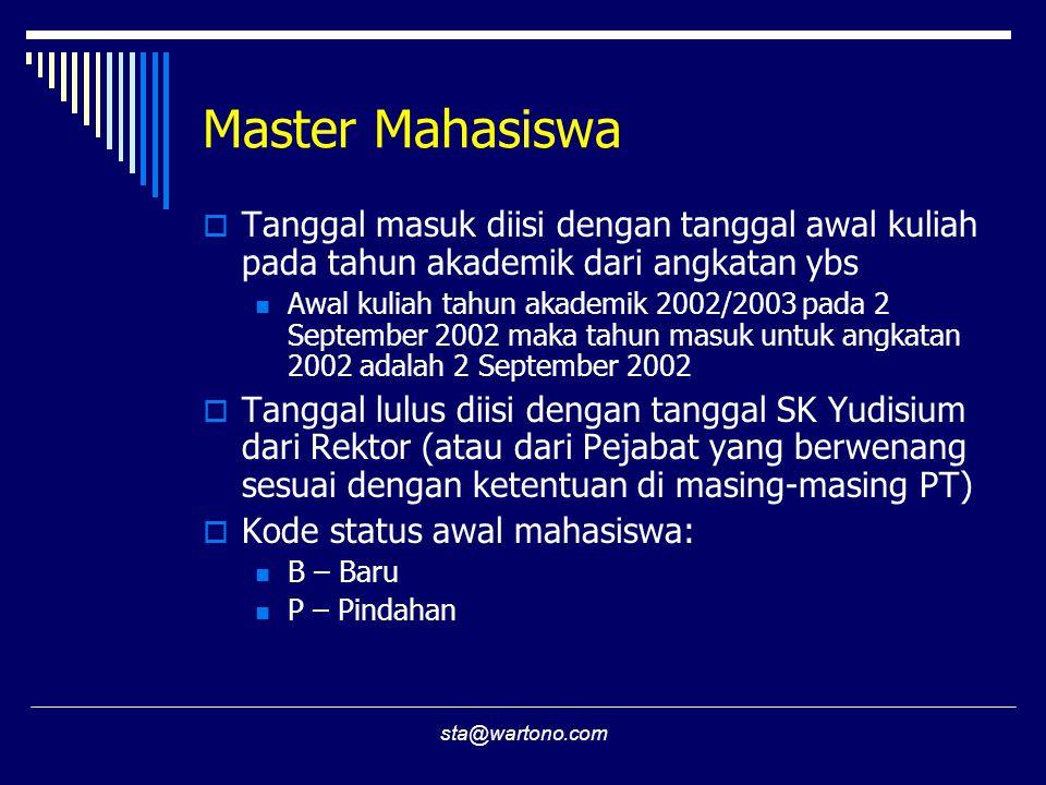 Master Mahasiswa Tanggal masuk diisi dengan tanggal awal kuliah pada tahun akademik dari angkatan ybs.