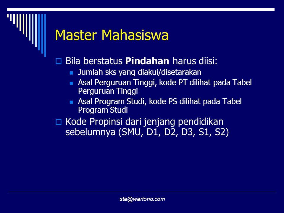 Master Mahasiswa Bila berstatus Pindahan harus diisi: